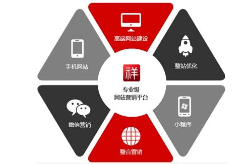 贵州网站推广浅谈手机网站建造的重要性